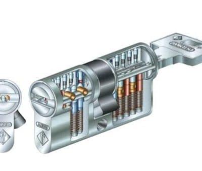 Fonctionnement du cylindre de serrure
